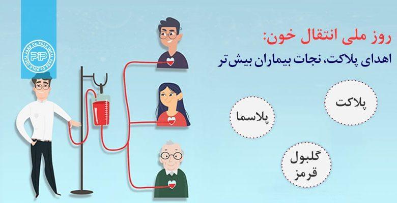 روز ملی اهدای خون 1398